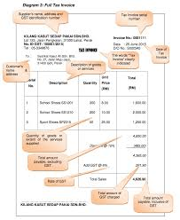s invoice gst template professional resume cover letter sample s invoice gst template s invoice excel template sample form biztree gst tax invoice format e