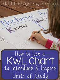 Nocturnal Animals Preschool Unit: Using A Kwl Chart | Still Playing ...