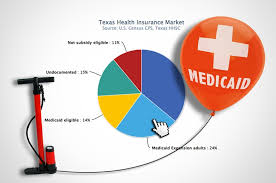 Texas Medicaid Eligibility Chart Medicaid Eligibility In Texas Tex Org