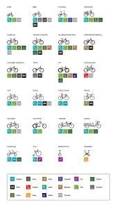 Sigma Bike Computer Wheel Size Chart Www Bedowntowndaytona Com