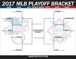 2017 Mlb Playoff Bracket Stanley Cup Playoffs Printable