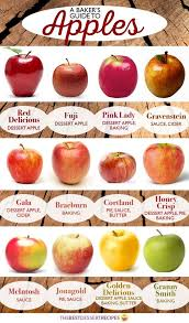 A Bakers Guide To Apples Ever Wonder What Apples Are Best