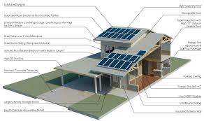 Green Technology House Design Department Of Hawaiian Home Lands Kaupuni