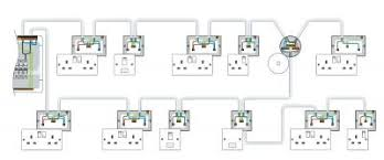 aboutelectricity co uk wiring diagrams,electrical photos,movies Ring Circuit Wiring Diagram ring circuit_1 jpg ring final circuit wiring diagram