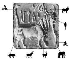 Image result for composite animal indus script