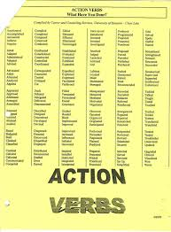 Inspiration Powerful Verbs List for Resume In Resume Verbs and Adjectives