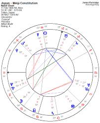 Japan Horoscope Astrology King