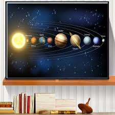 3d solar system canvas art print painting poster wall pictures for pertaining to 2017 3d solar on 3d solar system wall art decor with explore photos of 3d solar system wall art decor showing 15 of 20