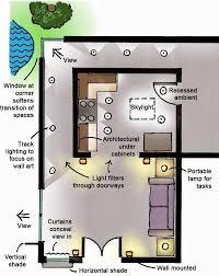 lighting schemes. Lighting Scheme. Creating A Scheme F Schemes