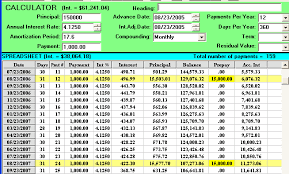Loan Amortization Calculator Based On Monthly Payment Home
