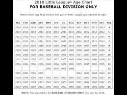 Little League Baseball Age Chart 2014 Evergreen Little League Wa Home