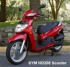 symhd200