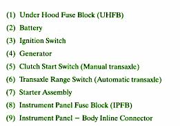 2000 saturn starter relay fuse box diagram 2000 auto wiring fuse panelcar wiring diagram page 335 on 2000 saturn starter relay fuse box diagram