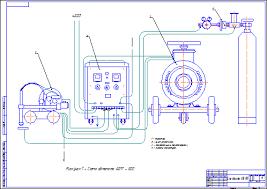 Все работы студента Клуб студентов Технарь  Схема автомата АДПГ 500 1 Чертеж Оборудование транспорта нефти и газа
