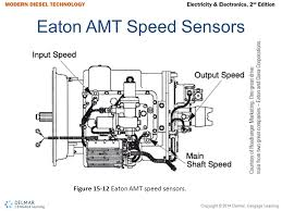 eaton auto shift wiring diagram 2006 quick start guide of wiring eaton ultrashift problems wiring diagrams wiring diagram motor starter control wiring eaton transformers wiring