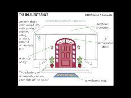 feng shui front doorHow to Create an Ideal Feng Shui Entrance  Door  YouTube