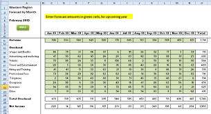 Excel Templates For Budgeting Excel Budget Forecast Vs Actual