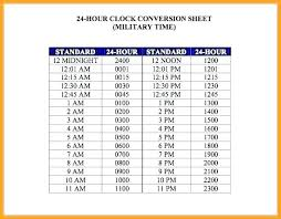 time chart template 12 times table worksheet to print time sheet 1 delightful tables