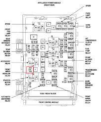 chrysler town and country wiring diagram with schematic 5643 2006 Chrysler Town And Country Fuse Box full size of chrysler chrysler town and country wiring diagram with example pics chrysler town and fuse box for 2006 chrysler town and country