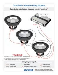 wiring diagrams speaker wire for subs 2 ohm dual voice coil best how to wire 2 4ohm dvc subs to 2 ohms at 4 Ohm To 2 Ohm Wiring Diagram