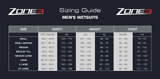 Zone 3 Mens Vision Wetsuit Ex Rental One Hire Mt Only