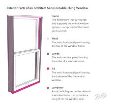 exterior parts of a double hung window