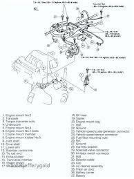 mazda rx7 engine diagram engine diagram unique fuse box diagram mazda rx7 engine diagram alternator wiring diagram wiring to 19 alternator upgrade