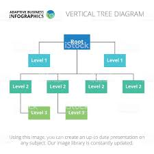 Vertical Tree Diagram Template 3 Stock Vector Art & More Images Of ...