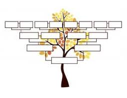 Family Tree Chart Freeware Free Family Tree Template For Kids Customize Online Then Print