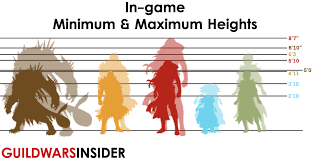 Character Creation Height Guildwars2