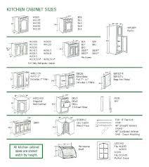 standard kitchen cabinet sizes chart kitchen cabinet size chart great shocking breakfast bar dimensions standard average