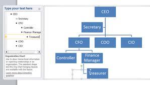 Cfo Organizational Chart Org Chart