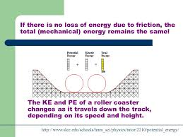 if there is no loss of energy due to friction the total mechanical