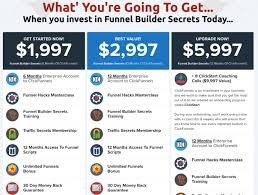 Clickfunnels Sign Up Chart Clickfunnels Pricing Plan And 55 Off Discount Secrets
