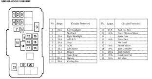 2000 honda accord lx fuse diagram wiring diagrams 2004 honda accord under hood fuse box diagram at Honda Accord Fuse Box Diagram