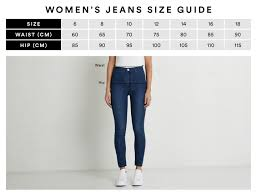 Womens Jean Fit Guide