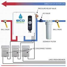 wiring diagram for ge hot water heater images ge water heater water heater installation on ecosmart wiring connections