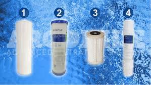 Máy Lọc Nước Nano Ceram 5 in 4 Lõi – Máy lọc nước nhập khẩu
