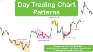 Chart Patterns Gorgeous Chart Patterns And How To Trade Them