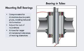 Usa Tolerance Rings Bearings
