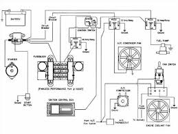 basic street rod wiring diagram hot rod wiring diagram wiring diagram basic hot rod wiring diagram nilza source air conditioning system