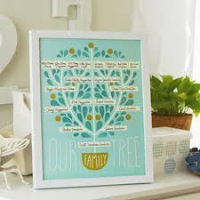 Hallmark Family Tree Photo Display Stand Free Nursery Printables Hallmark Ideas Inspiration 27