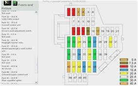 2012 touareg fuse diagram wiring diagram operations 2012 volkswagen touareg fuse diagram wiring diagram expert 2010 vw touareg fuse diagram 2012 touareg fuse diagram