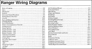 1997 ford ranger wiring diagram facbooik com 1999 Ford Escort Wiring Diagram 1997 ford f350 wiring diagram wiring diagram for 1999 ford escort