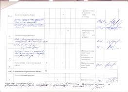 Харитонов Артур Владимирович пользователь сотрудник ИСТИНА  Отчет по научно исследовательской деятельности Первый год обучения · Отчет по исследовательской практике 1 2 · Отчет по педагогической практике 1 2