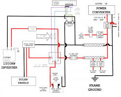 installing an inverter in 5th wheel forest river forums rv battery hookup diagram at Rv Battery Wiring Color
