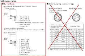 incremental rotary encoder e40h8 100 3 t 24 8mm hollow type 100 incremental rotary encoder specification