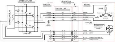 dc motor connections diagram dc image wiring diagram wiring diagram bldc motor wiring image wiring diagram on dc motor connections diagram