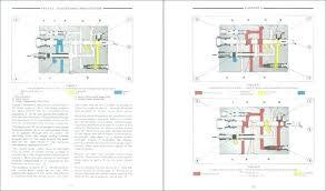 7610 ford tractor wiring diagram not lossing wiring diagram • ford 7610 wiring diagram simple wiring diagram schema rh 2 lodge finder de ford 7610 alternator wiring ford 7610 alternator wiring