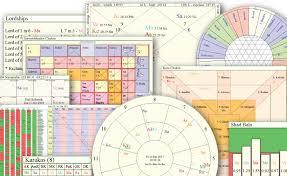 Parashara Software Parasharas Light Vedic Astrology